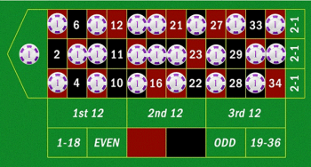 Single number betting on roulette